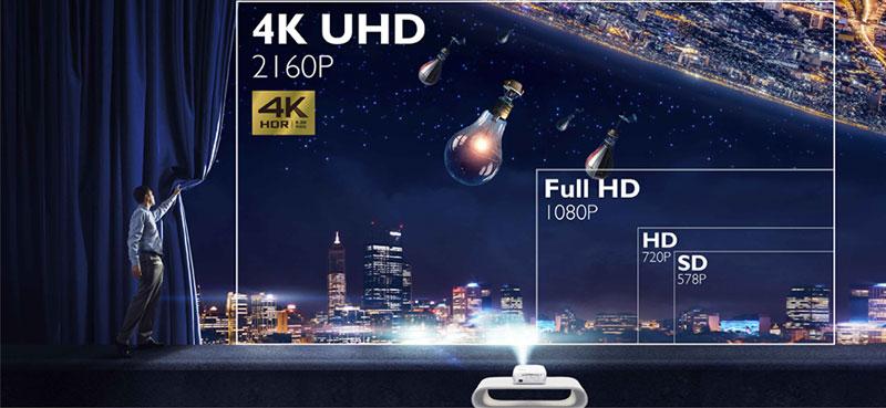 Máy chiếu Benq W1700 độ phân giải: 4K (3840 x 2160)